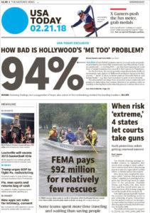 94% de femmes harcelées à Hollywood