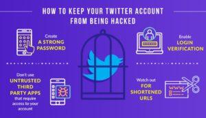 Se protéger contre le harcèlement sur Twitter