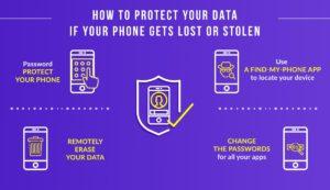 Se protéger du harcèlement sur son smartphone